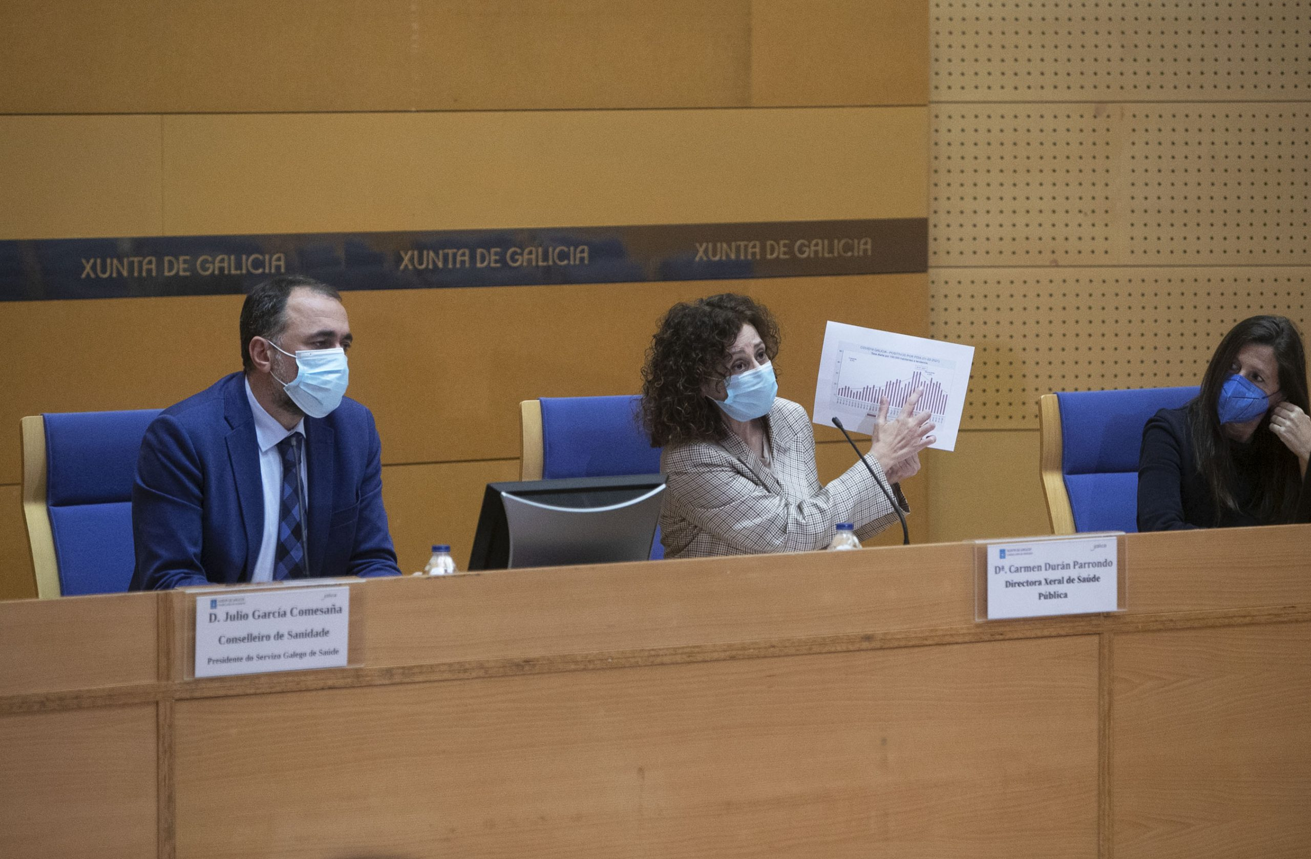 Cribado poblacional de COVID-19 en personas asintomáticas en farmacias de Pontevedra